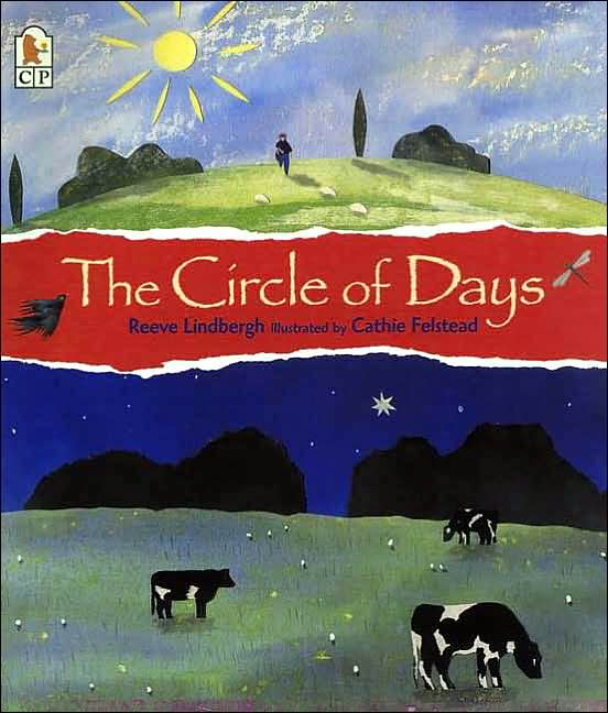Thecircleofdays