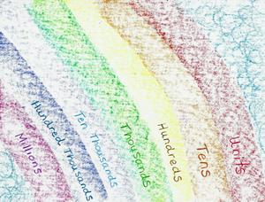 Place_value_rainbow